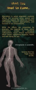 Chiropractic is Scientific Reverse - brochure patient education brochures